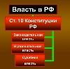 Органы власти в Покровском